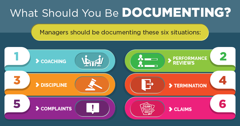 6 Situations You Definitely Should Be Documenting [Infographic]
